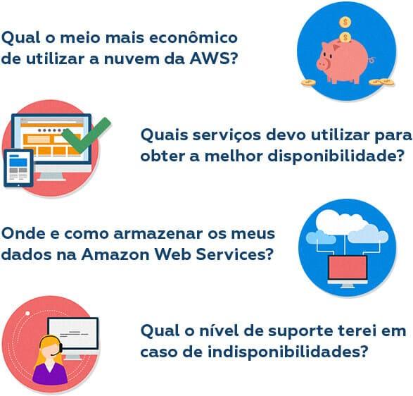 Qual o meio mais econômico de utilizar a nuvem da AWS? Quais serviços devo utilizar para obter a melhor disponibilidade? Onde e como armazenar os meus dados na Amazon Web Services? Qual o nível de suporte terei em caso de indisponibilidades?