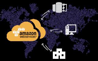 Amazon Web Services (AWS) é nomeada líder em IaaS pelo 4º ano consecutivo
